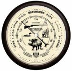 Барометр настенный Rst 05773